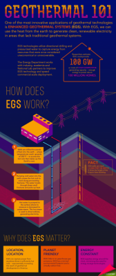 Top 10 EGS things you probably don't know & Infographic by the US DOE