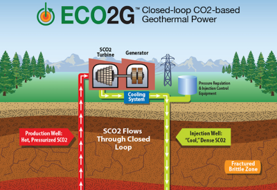 U.S. DOE choses four geothermal businesses for collaboration with national laboratories